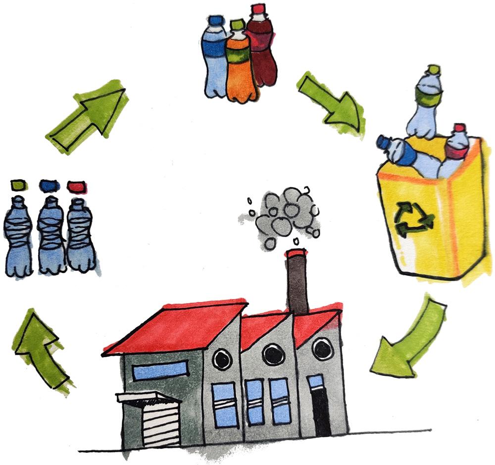 procesul de reciclare al materialelor reutilizabile