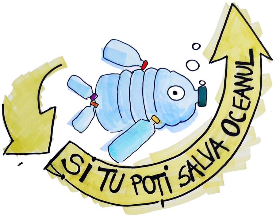 centru colectare reciclare PET plastic bucuresti sector 6